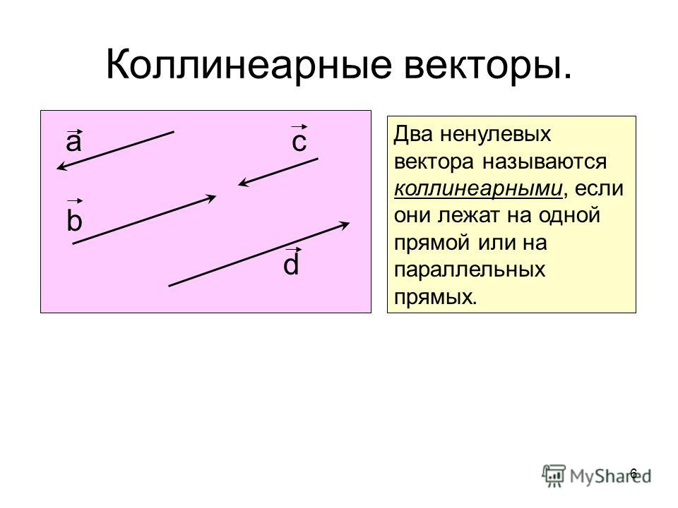 6 Коллинеарные векторы. а c b d Два ненулевых вектора называются коллинеарными, если они лежат на одной прямой или на параллельных прямых.