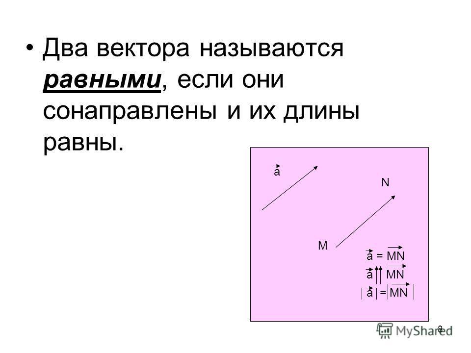 8 Два вектора называются равными, если они сонаправлены и их длины равны. а М N а = MN а MN a = MN