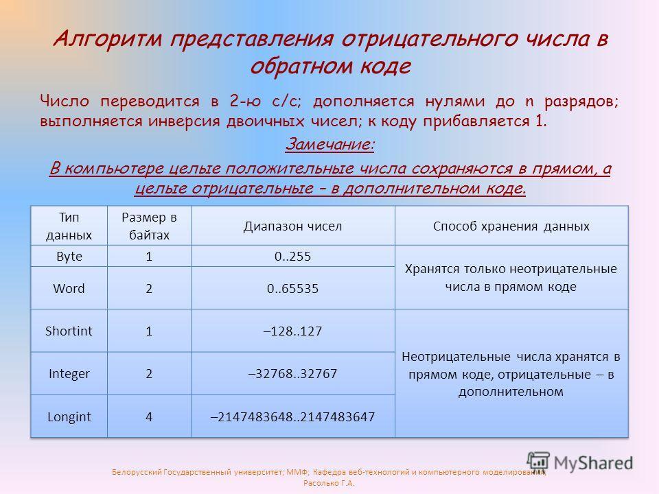 Белорусский Государственный университет; ММФ; Кафедра веб-технологий и компьютерного моделирования; Расолько Г.А. Алгоритм представления отрицательного числа в обратном коде Число переводится в 2-ю с/с; дополняется нулями до n разрядов; выполняется и