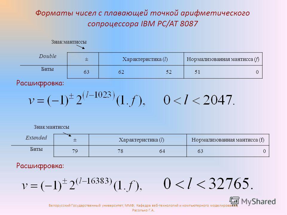 Белорусский Государственный университет; ММФ; Кафедра веб-технологий и компьютерного моделирования; Расолько Г.А. Форматы чисел с плавающей точкой арифметического сопроцессора IBM PC/AT 8087 Расшифровка: Знак мантиссы Double ±Характеристика (l) Норма