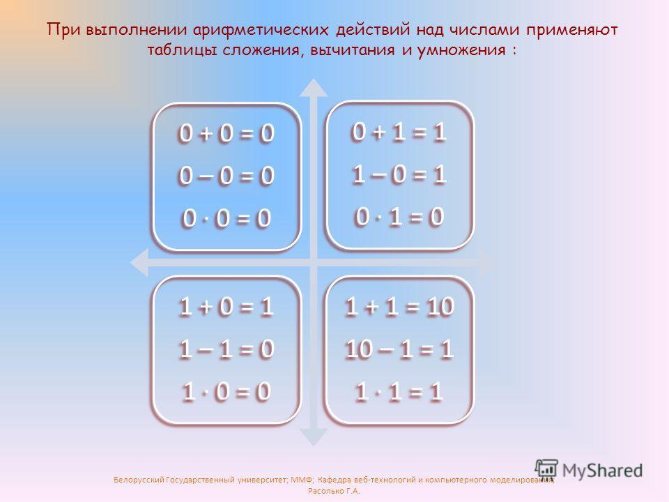 Белорусский Государственный университет; ММФ; Кафедра веб-технологий и компьютерного моделирования; Расолько Г.А. При выполнении арифметических действий над числами применяют таблицы сложения, вычитания и умножения : 0 + 0 = 0 0 – 0 = 0 0 · 0 = 0 0 +