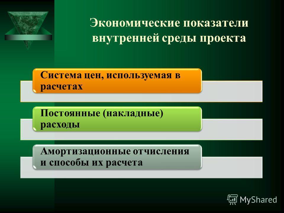 Экономические показатели внутренней среды проекта Система цен, используемая в расчетах Постоянные (накладные) расходы Амортизационные отчисления и способы их расчета