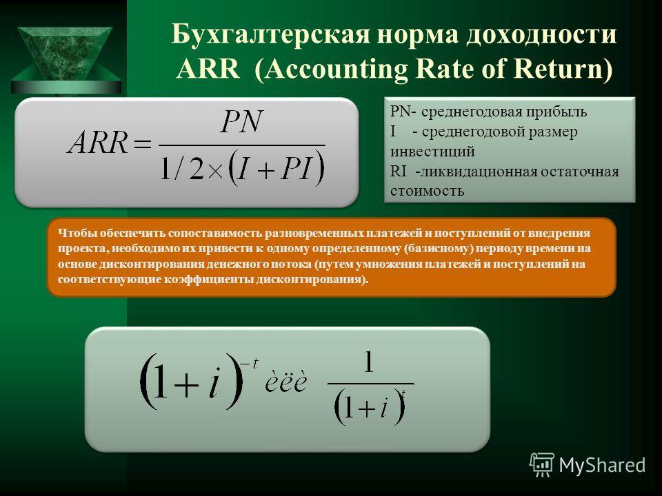 Бухгалтерская норма доходности ARR (Accounting Rate of Return) PN- среднегодовая прибыль I - среднегодовой размер инвестиций RI -ликвидационная остаточная стоимость PN- среднегодовая прибыль I - среднегодовой размер инвестиций RI -ликвидационная оста
