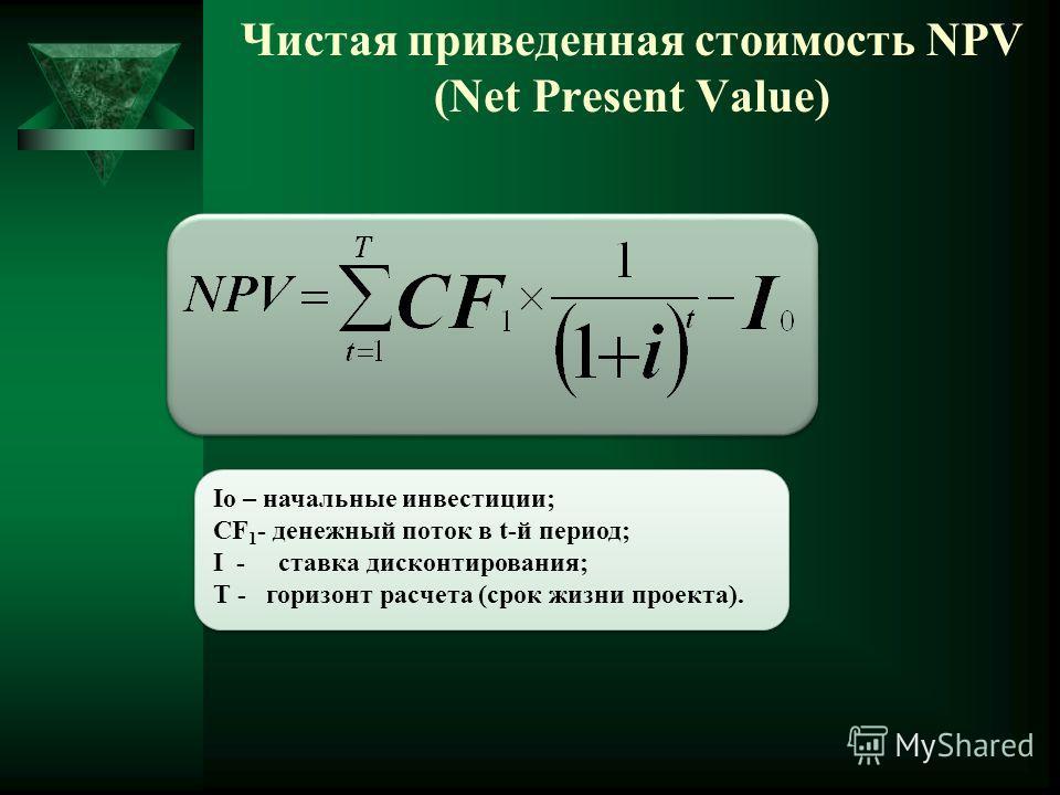 Чистая приведенная стоимость NPV (Net Present Value) Io – начальные инвестиции; CF 1 - денежный поток в t-й период; I - ставка дисконтирования; Т - горизонт расчета (срок жизни проекта). Io – начальные инвестиции; CF 1 - денежный поток в t-й период;