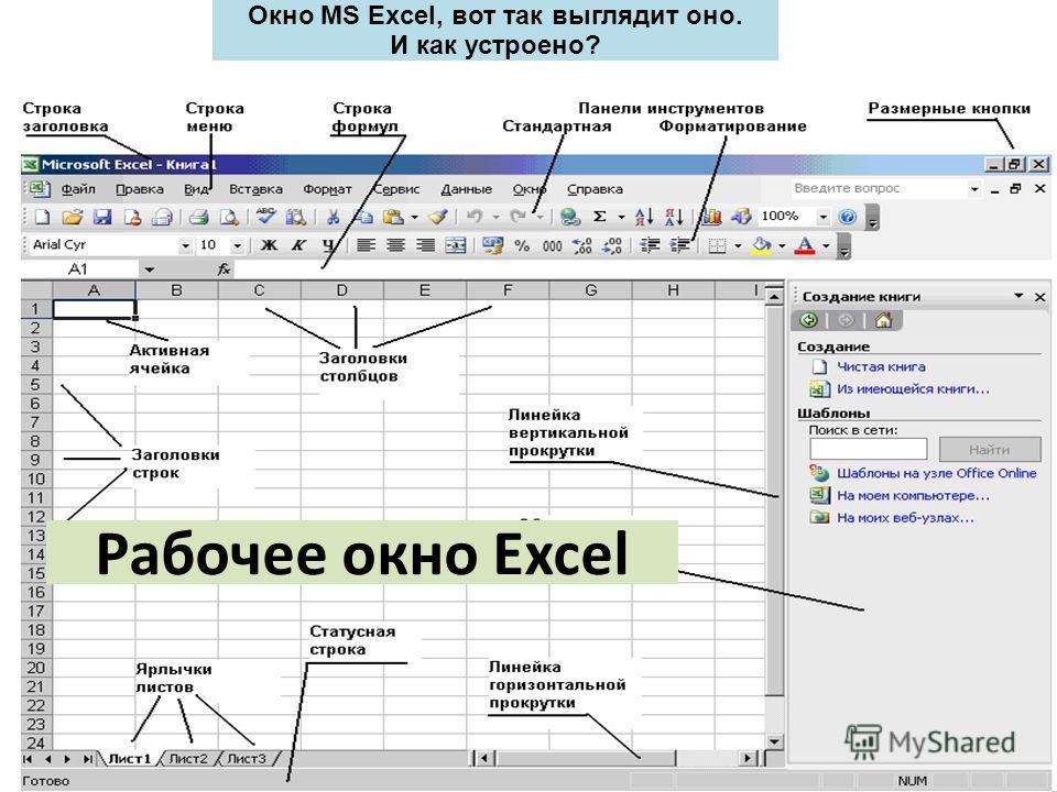 11 Пуск MS Еxcel MS OFFISE А C D B Как происходит запуск программы Еxcel 2003? Программы Пуск программы Microsoft Office Excel