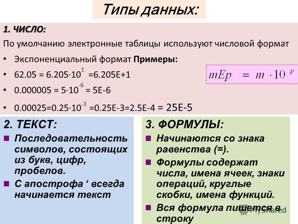 В ячейки рабочего листа могут быть введены данные трех типов: текст (последовательность символов, не являющаяся ни числом, ни формулой). числа (некоторая последовательность символов, в которую входят цифры и знаки «+», «-», или «,» (как разделитель ц
