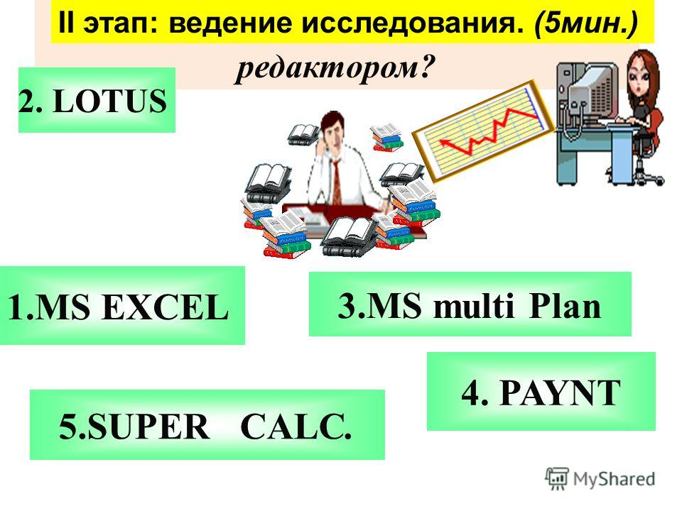 Ход урока: I этап- Mотивация I этап- Mотивация (5мин.) : 1.Гипотеза: 2.Мы полагаем, что с использованием электронных таблиц расчёты произведутся быстрее! И, что нам необходимо, что бы работать в электронных таблицах и производить быстрые расчёты?