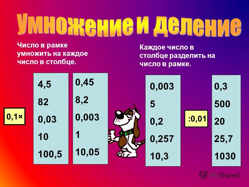 Число в рамке умножить на каждое число в столбце. Каждое число в столбце разделить на число в рамке. 0,1× :0,01 4,5 82 0,03 10 100,5 0,003 5 0,2 0,257 10,3 0,45 8,2 0,003 1 10,05 0,3 500 20 25,7 1030