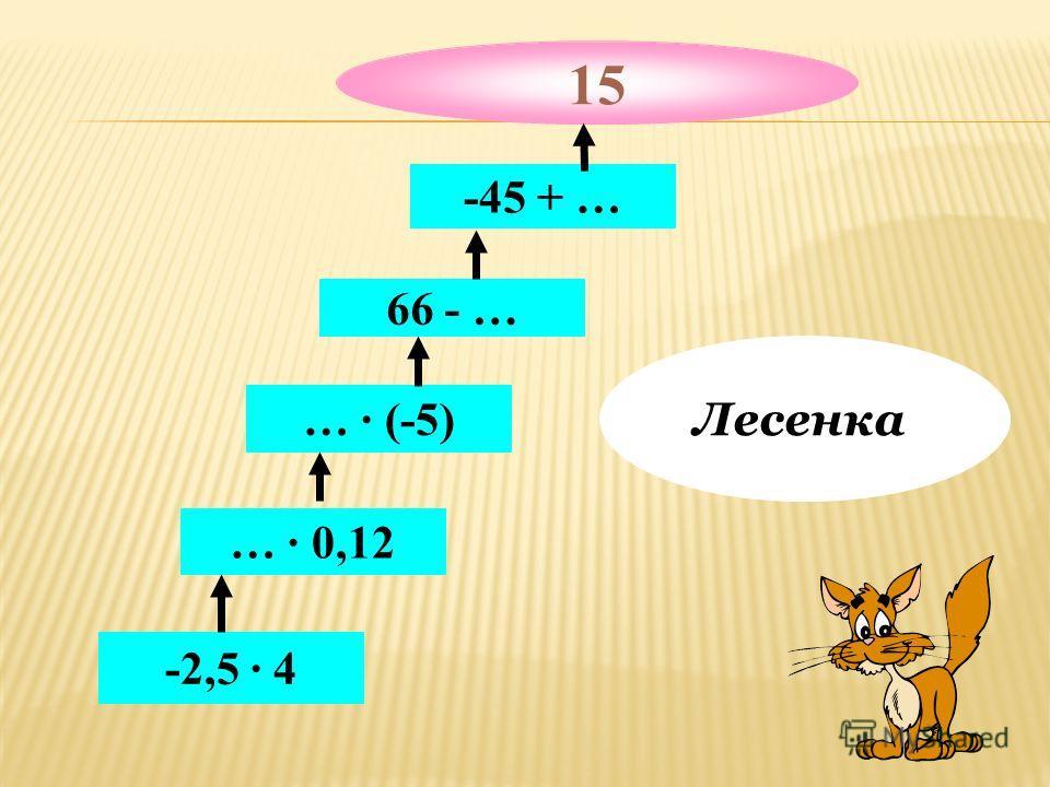 -2,5 · 4 … · 0,12 … · (-5) 66 - … -45 + … 15 Лесенка