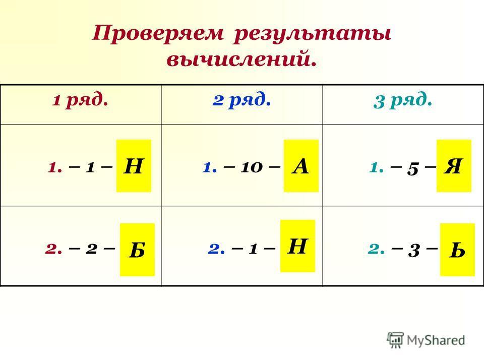 Проверяем результаты вычислений. 1 ряд.2 ряд.3 ряд. 1. – 1 –1. – 10 –1. – 5 – 2. – 2 –2. – 1 –2. – 3 – Н Н Б АЯ Ь