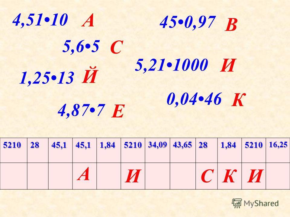 450,97 5,211000 0,0446 1,2513 5,65 4,877 4,5110 52102845,1 45,1 1,84521034,0943,65281,84521016,25 А С В Й И К Е ИИСК А