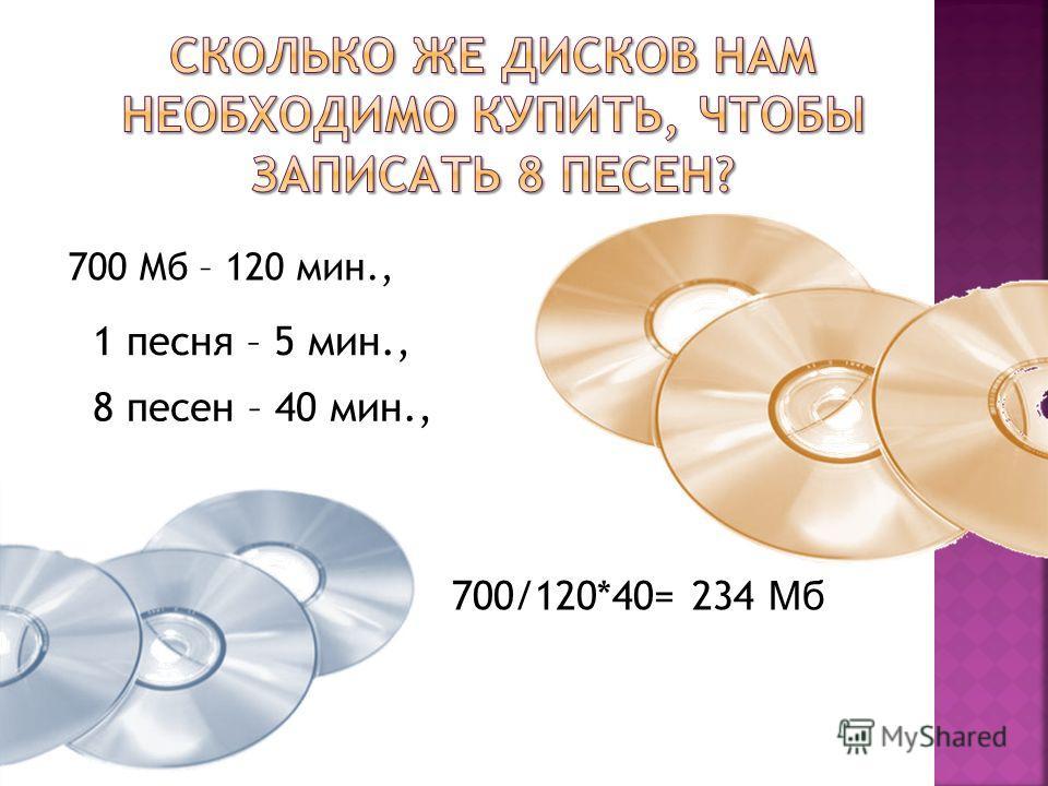 700 Мб – 120 мин., 700/120*40= 234 Мб 1 песня – 5 мин., 8 песен – 40 мин.,