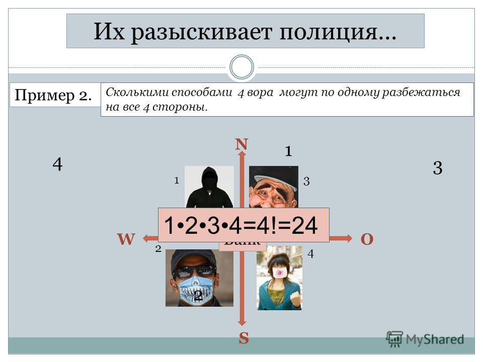 Пример 2. Сколькими способами 4 вора могут по одному разбежаться на все 4 стороны. 2 13 4 N OW S Банк 4 3 2 1 1234=4!=24 Их разыскивает полиция…