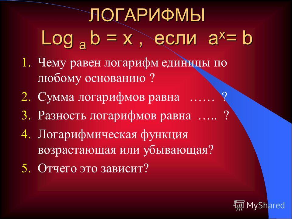 ЛОГАРИФМЫ Log a b = x, если a x = b 1.Чему равен логарифм единицы по любому основанию ? 2.Сумма логарифмов равна …… ? 3.Разность логарифмов равна ….. ? 4.Логарифмическая функция возрастающая или убывающая? 5.Отчего это зависит?