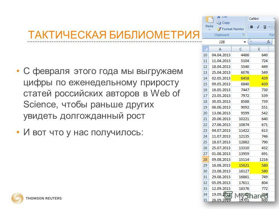 ТАКТИЧЕСКАЯ БИБЛИОМЕТРИЯ С февраля этого года мы выгружаем цифры по еженедельному приросту статей российских авторов в Web of Science, чтобы раньше других увидеть долгожданный рост И вот что у нас получилось: