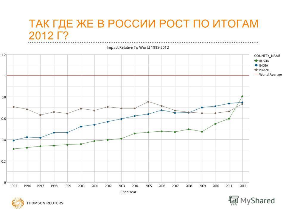 ТАК ГДЕ ЖЕ В РОССИИ РОСТ ПО ИТОГАМ 2012 Г?
