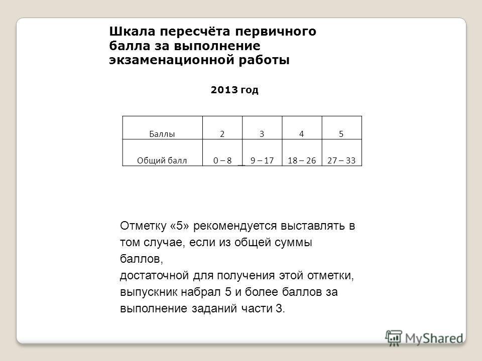 Баллы2345 Общий балл0 – 89 – 1718 – 2627 – 33 Шкала пересчёта первичного балла за выполнение экзаменационной работы 2013 год Отметку «5» рекомендуется выставлять в том случае, если из общей суммы баллов, достаточной для получения этой отметки, выпуск