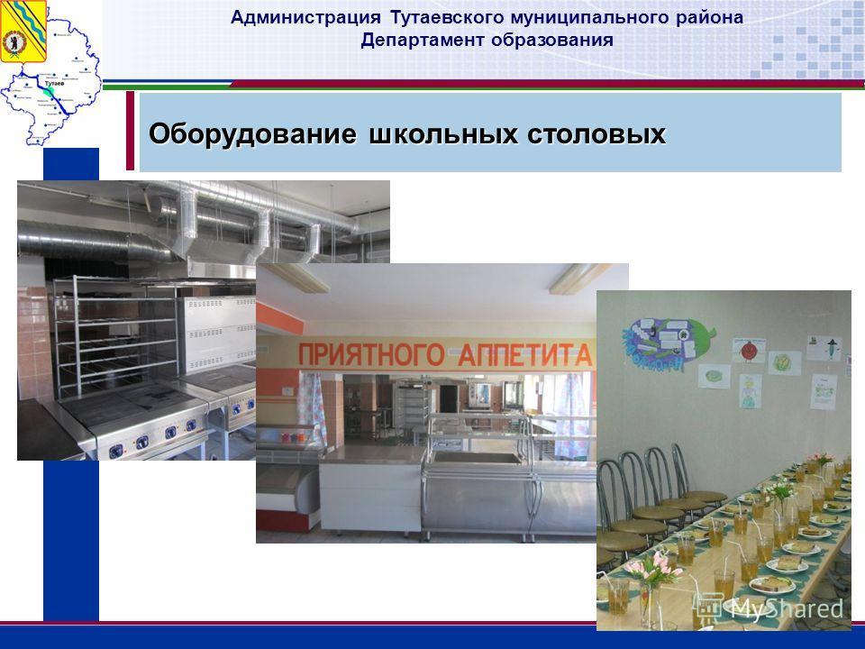 Администрация Тутаевского муниципального района Департамент образования Оборудование школьных столовых