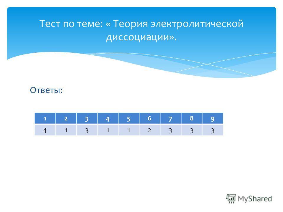 Ответы: Тест по теме: « Теория электролитической диссоциации». 123456789 413112333