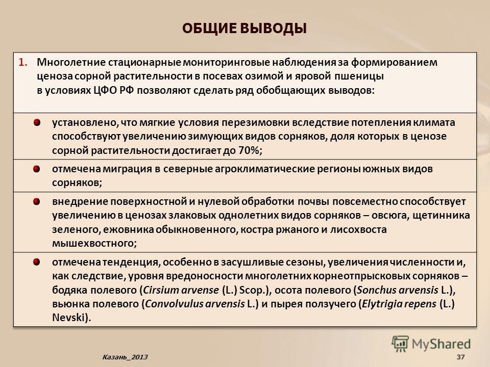 ОБЩИЕ ВЫВОДЫ 37Казань_2013
