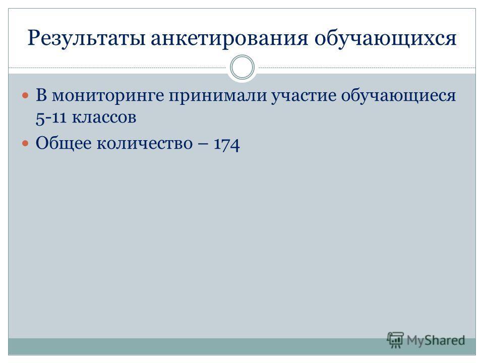 Результаты анкетирования обучающихся В мониторинге принимали участие обучающиеся 5-11 классов Общее количество – 174