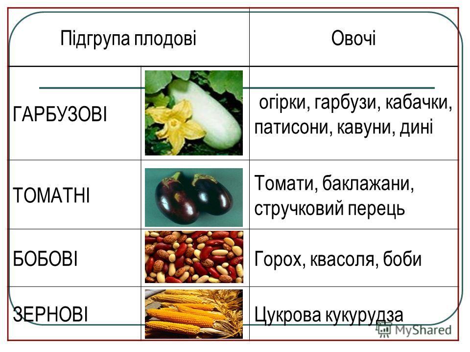 Підгрупа плодовіОвочі ГАРБУЗОВІ огірки, гарбузи, кабачки, патисони, кавуни, дині ТОМАТНІ Томати, баклажани, стручковий перець БОБОВІГорох, квасоля, боби ЗЕРНОВІЦукрова кукурудза