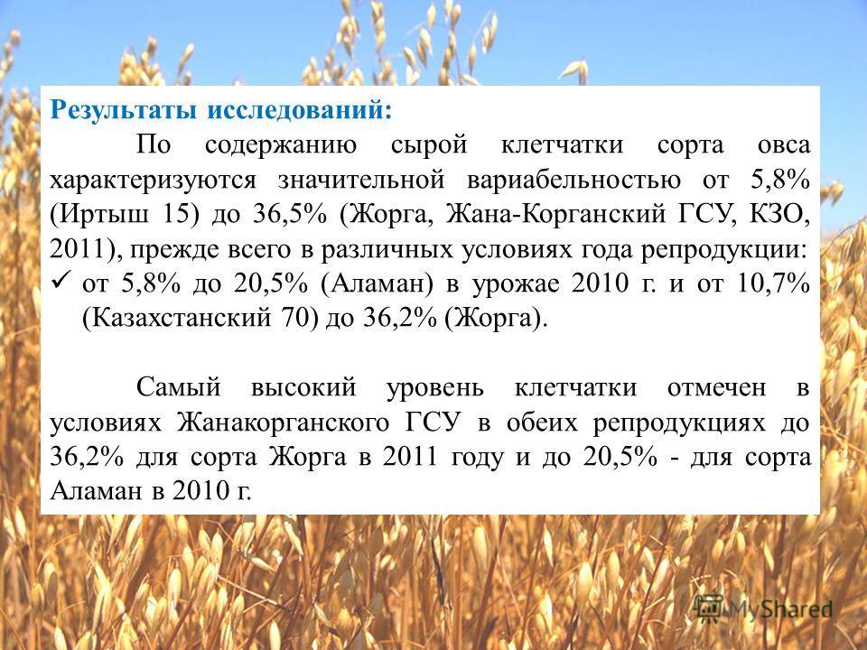 Результаты исследований: По содержанию сырой клетчатки сорта овса характеризуются значительной вариабельностью от 5,8% (Иртыш 15) до 36,5% (Жорга, Жана-Корганский ГСУ, КЗО, 2011), прежде всего в различных условиях года репродукции: от 5,8% до 20,5% (