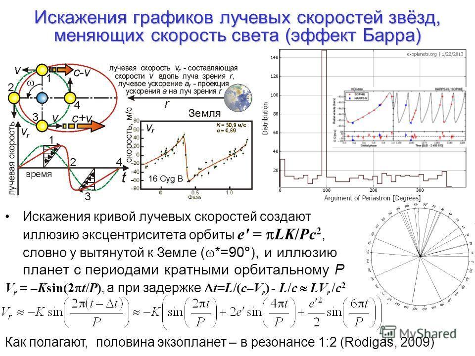 Искажения графиков лучевых скоростей звёзд, меняющих скорость света (эффект Барра) Искажения кривой лучевых скоростей создают иллюзию эксцентриситета орбиты e' = LK/Pc 2, словно у вытянутой к Земле ( *=90°), и иллюзию планет с периодами кратными орби