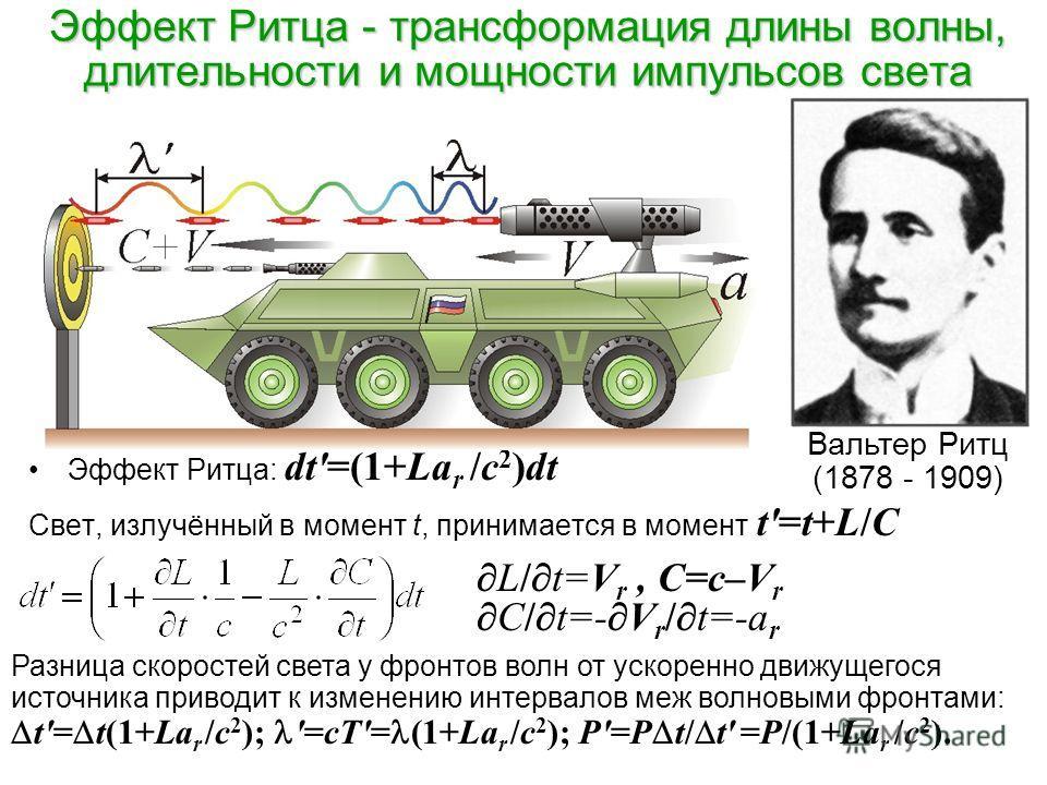 Эффект Ритца - трансформация длины волны, длительности и мощности импульсов света Эффект Ритца: dt'=(1+La r /c 2 )dt Свет, излучённый в момент t, принимается в момент t'=t+L/C L/ t=V r, С=с–V r С/ t=- V r / t=-a r Вальтер Ритц (1878 - 1909) Разница с