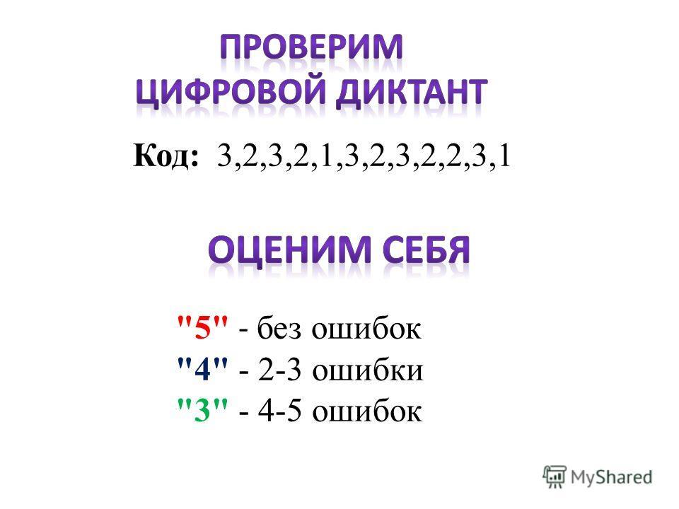 Код: 3,2,3,2,1,3,2,3,2,2,3,1 5 - без ошибок 4 - 2-3 ошибки 3 - 4-5 ошибок