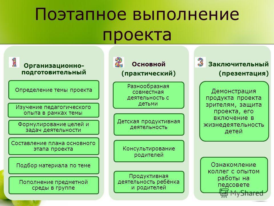 Изучение педагогического