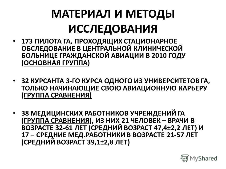 МАТЕРИАЛ И МЕТОДЫ ИССЛЕДОВАНИЯ 173 ПИЛОТА ГА, ПРОХОДЯЩИХ СТАЦИОНАРНОЕ ОБСЛЕДОВАНИЕ В ЦЕНТРАЛЬНОЙ КЛИНИЧЕСКОЙ БОЛЬНИЦЕ ГРАЖДАНСКОЙ АВИАЦИИ В 2010 ГОДУ (ОСНОВНАЯ ГРУППА) 32 КУРСАНТА 3-ГО КУРСА ОДНОГО ИЗ УНИВЕРСИТЕТОВ ГА, ТОЛЬКО НАЧИНАЮЩИЕ СВОЮ АВИАЦИОН