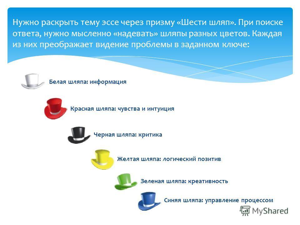 Белая шляпа: информация Нужно раскрыть тему эссе через призму «Шести шляп». При поиске ответа, нужно мысленно «надевать» шляпы разных цветов. Каждая из них преображает видение проблемы в заданном ключе: Красная шляпа: чувства и интуиция Черная шляпа: