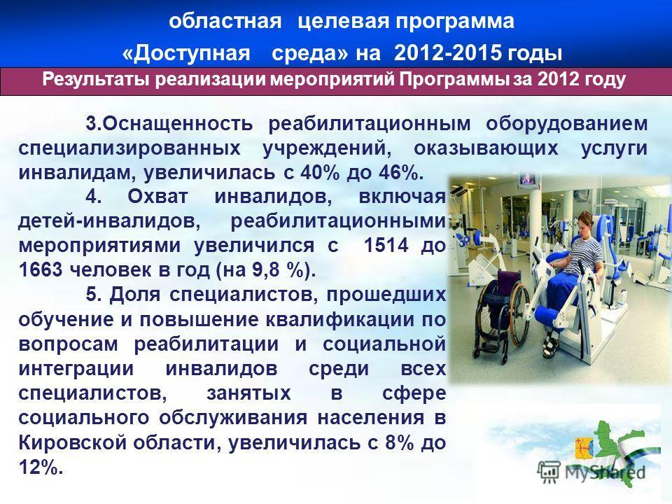 3.Оснащенность реабилитационным оборудованием специализированных учреждений, оказывающих услуги инвалидам, увеличилась с 40% до 46%. Результаты реализации мероприятий Программы за 2012 году 4. Охват инвалидов, включая детей-инвалидов, реабилитационны