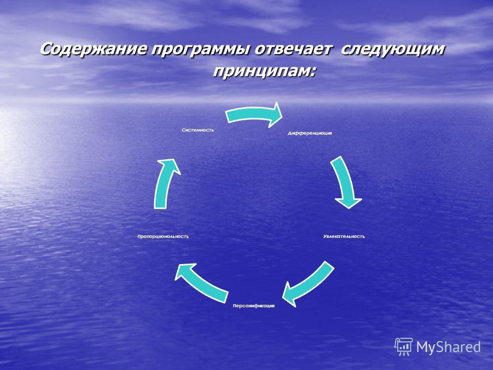 Содержание программы отвечает следующим принципам: Дифференциация Увлекательность Персонификация Пропорциональность Системность