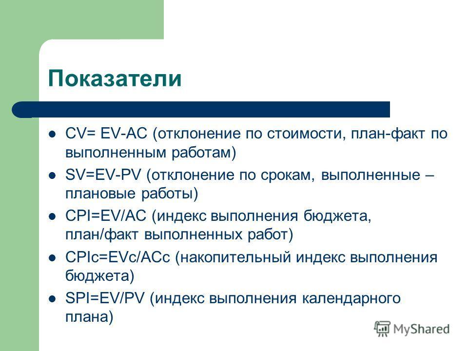 Показатели CV= EV-AC (отклонение по стоимости, план-факт по выполненным работам) SV=EV-PV (отклонение по срокам, выполненные – плановые работы) CPI=EV/AC (индекс выполнения бюджета, план/факт выполненных работ) CPIc=EVc/ACc (накопительный индекс выпо
