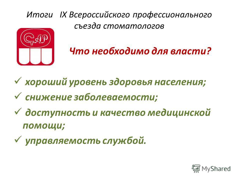 Итоги IХ Всероссийского профессионального съезда стоматологов Что необходимо для власти? хороший уровень здоровья населения; снижение заболеваемости; доступность и качество медицинской помощи; управляемость службой.
