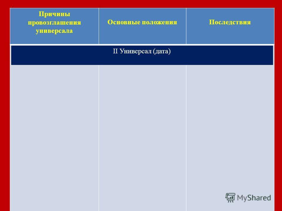 Причины провозглашения универсала Основные положения Последствия ІІ Универсал ( дата )