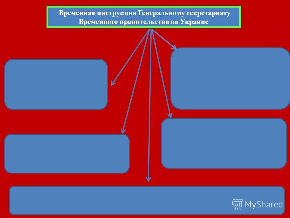 Временная инструкция Генеральному секретариату Временного правительства на Украине