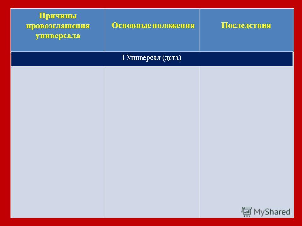 Причины провозглашения универсала Основные положения Последствия І Универсал ( дата )