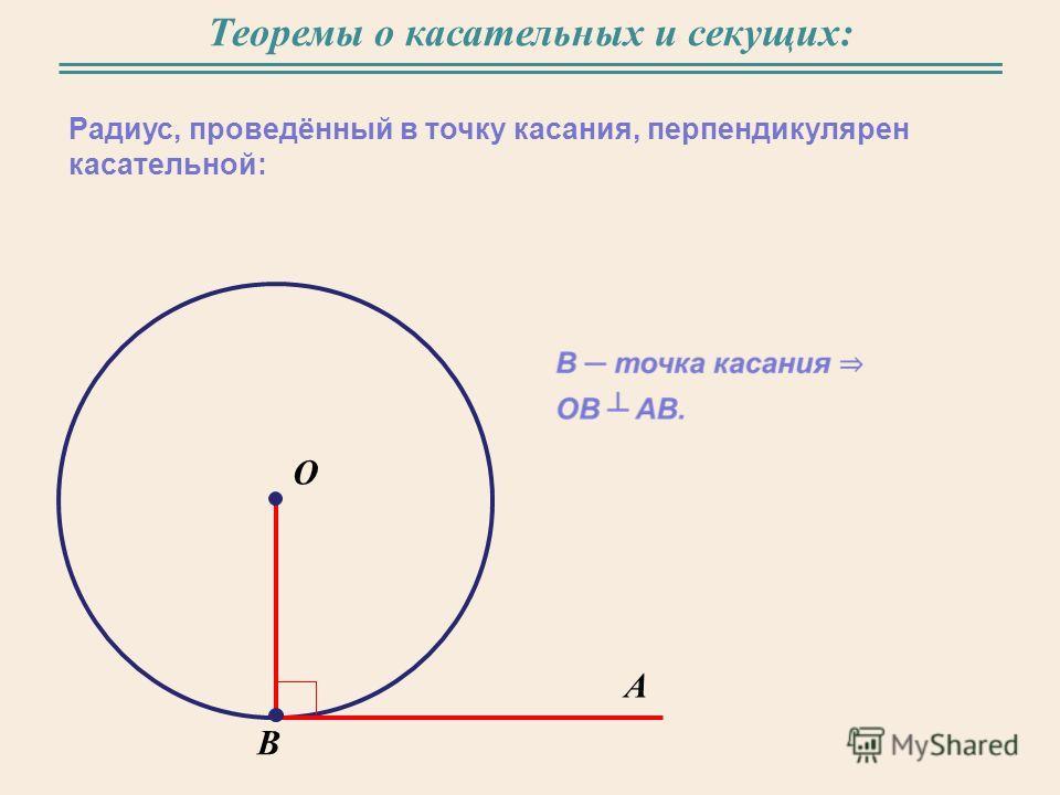 Теоремы о касательных и секущих: Радиус, проведённый в точку касания, перпендикулярен касательной: А B O