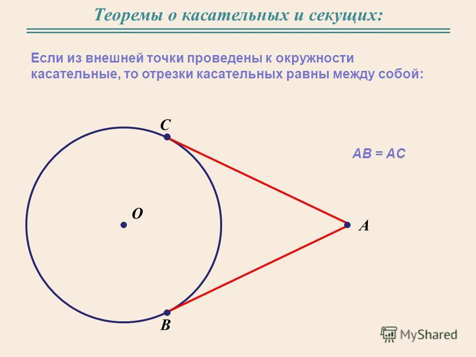 Теоремы о касательных и секущих: Если из внешней точки проведены к окружности касательные, то отрезки касательных равны между собой: А B O AB = AC C