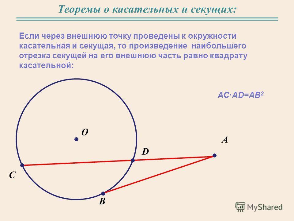 Теоремы о касательных и секущих: Если через внешнюю точку проведены к окружности касательная и секущая, то произведение наибольшего отрезка секущей на его внешнюю часть равно квадрату касательной: А B O АСАD=АВ 2 C D
