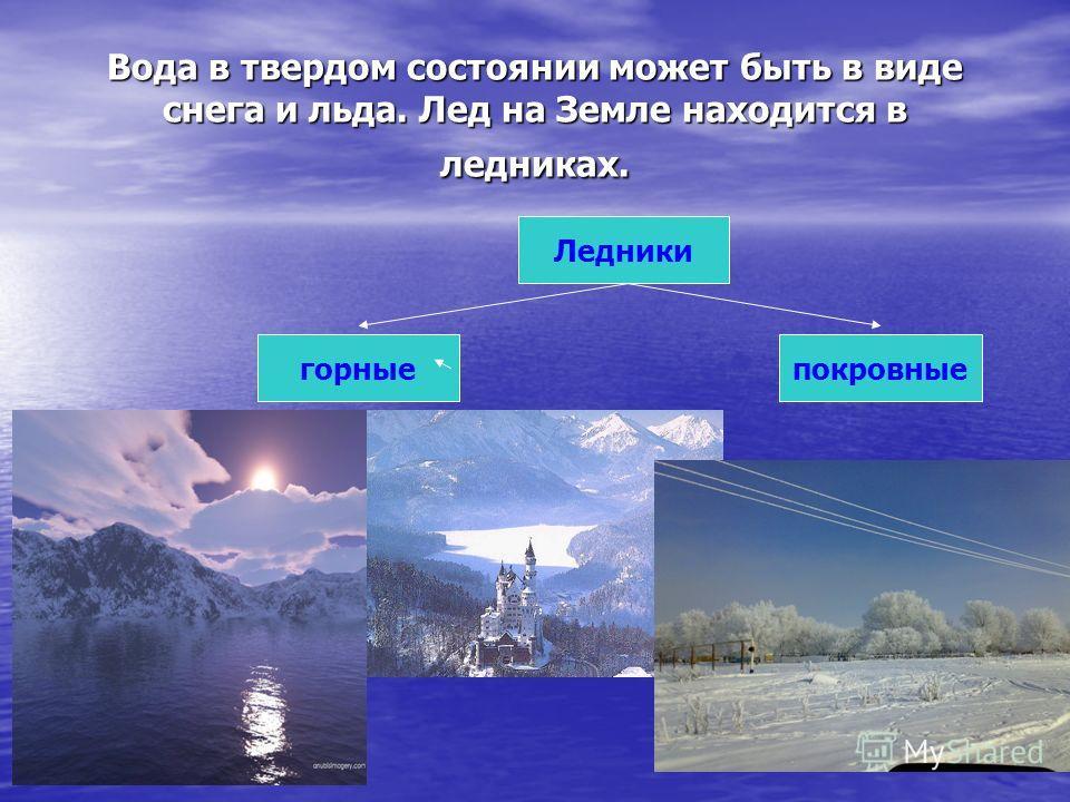 Вода в твердом состоянии может быть в виде снега и льда. Лед на Земле находится в ледниках. Ледники горныепокровные