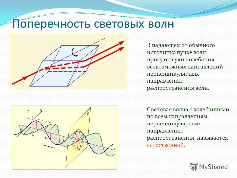 Поперечность световых волн В падающем от обычного источника пучке волн присутствуют колебания всевозможных направлений, перпендикулярных направлению распространения волн. Световая волна с колебаниями по всем направлениям, перпендикулярным направлению