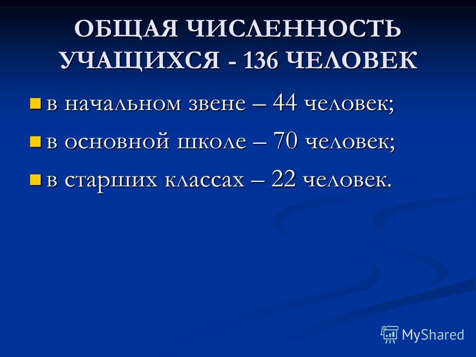 ОБЩАЯ ЧИСЛЕННОСТЬ УЧАЩИХСЯ - 136 ЧЕЛОВЕК в начальном звене – 44 человек; в начальном звене – 44 человек; в основной школе – 70 человек; в основной школе – 70 человек; в старших классах – 22 человек. в старших классах – 22 человек.