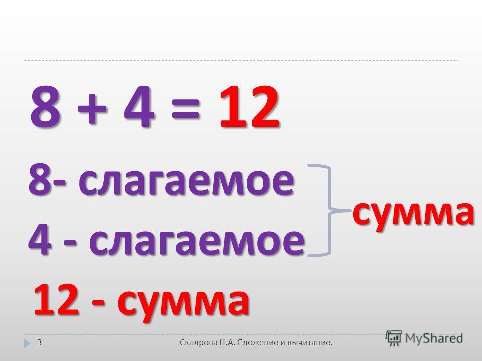 8 + 4 = 12 8- слагаемое 4 - слагаемое 12 - сумма сумма 3 Склярова Н. А. Сложение и вычитание.
