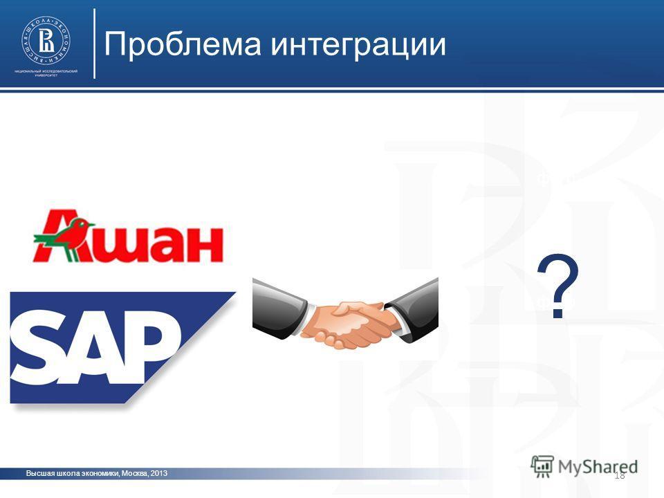 Высшая школа экономики, Москва, 2013 18 фото Проблема интеграции ?