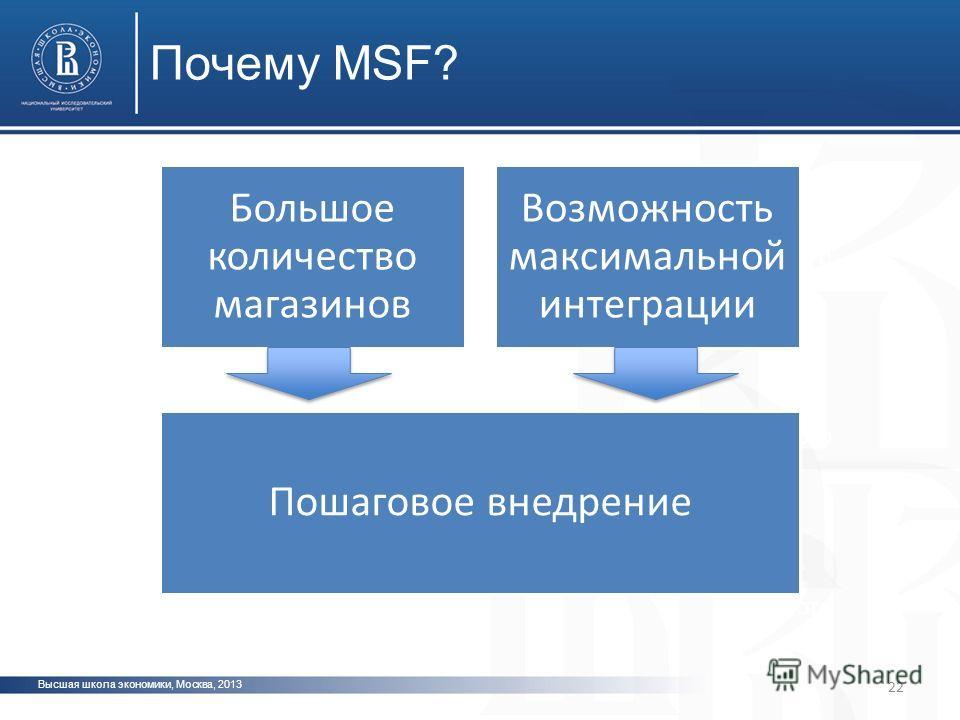 Высшая школа экономики, Москва, 2013 22 фото Большое количество магазинов Возможность максимальной интеграции Пошаговое внедрение Почему MSF?