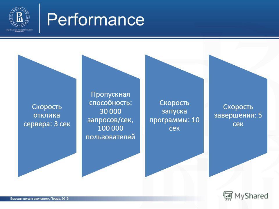 Высшая школа экономики, Пермь, 2013 Performance Скорость отклика сервера: 3 сек Пропускная способность: 30 000 запросов/сек, 100 000 пользователей Скорость запуска программы: 10 сек Скорость завершения: 5 сек